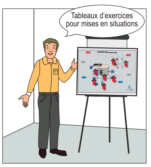2 capiotec tableaux exercices